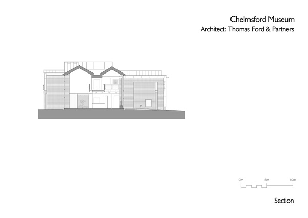 Chelmsford Museum - Proposed Section
